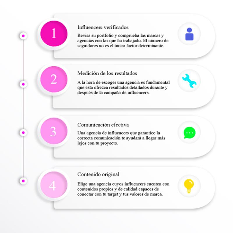 infografia influencers