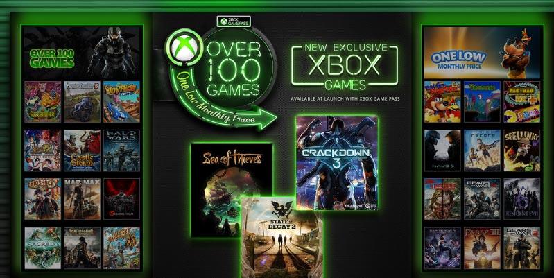 Consola Xbox pass