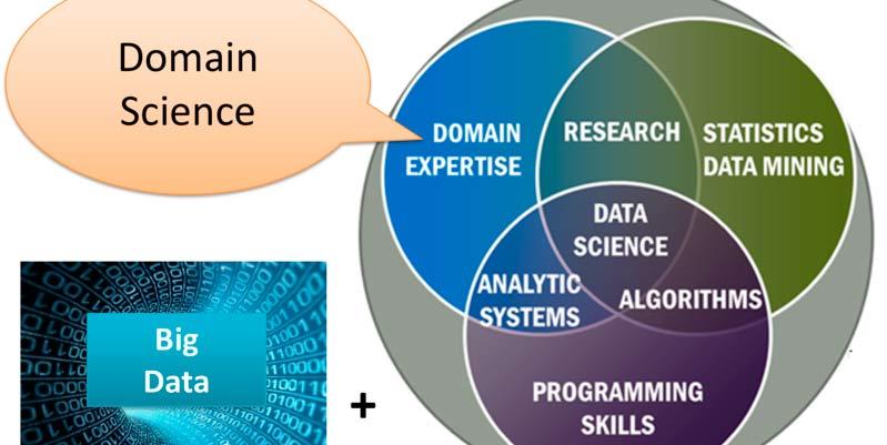 r para ciencia de datos
